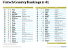 Click image for larger version.  Name:3_EuropeanFintech_CountryRank_21-83.PNG Views:12 Size:243.1 KB ID:24952