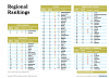 Click image for larger version.  Name:4_EuropeanFintech_RegionalRanking.PNG Views:13 Size:219.1 KB ID:24953